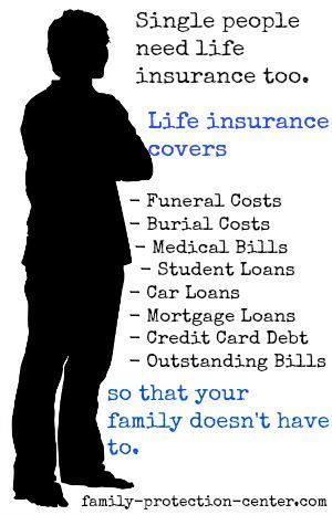 Life Insurance Quotes For Family Pleasing Single People Need Life Insurance Toosee The Graphic To Find Out