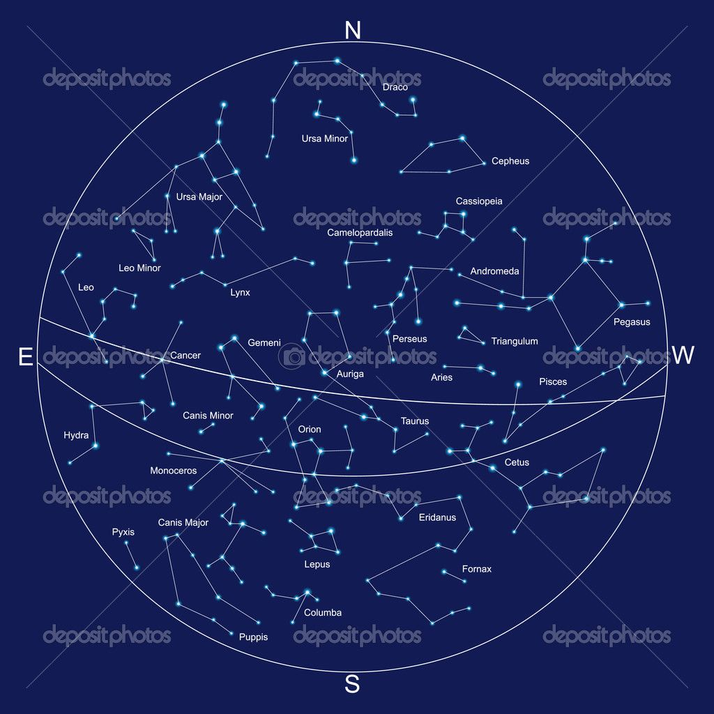 july constellations in north america Google Search