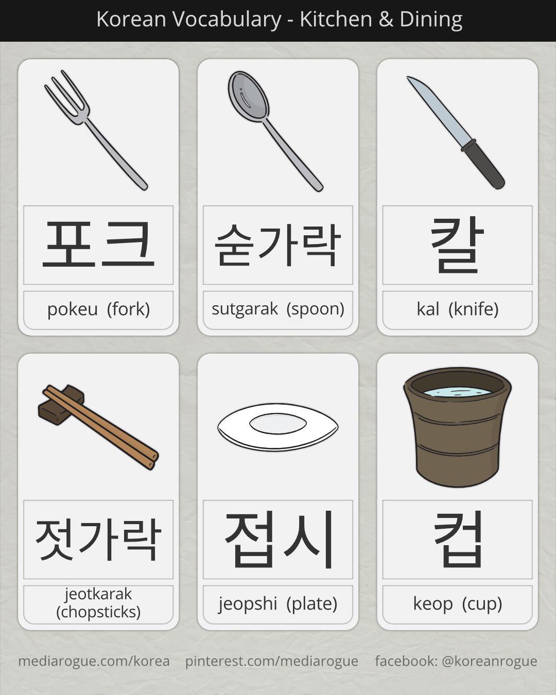 Korean Words For Fork Spoon Knife Chopsticks Plate Cup Bahasa Jepang Pendidikan Kiat Belajar