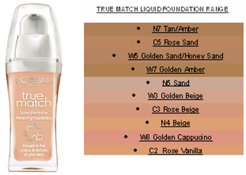 L'oreal True Match Super Blendable Perfecting Foundation
