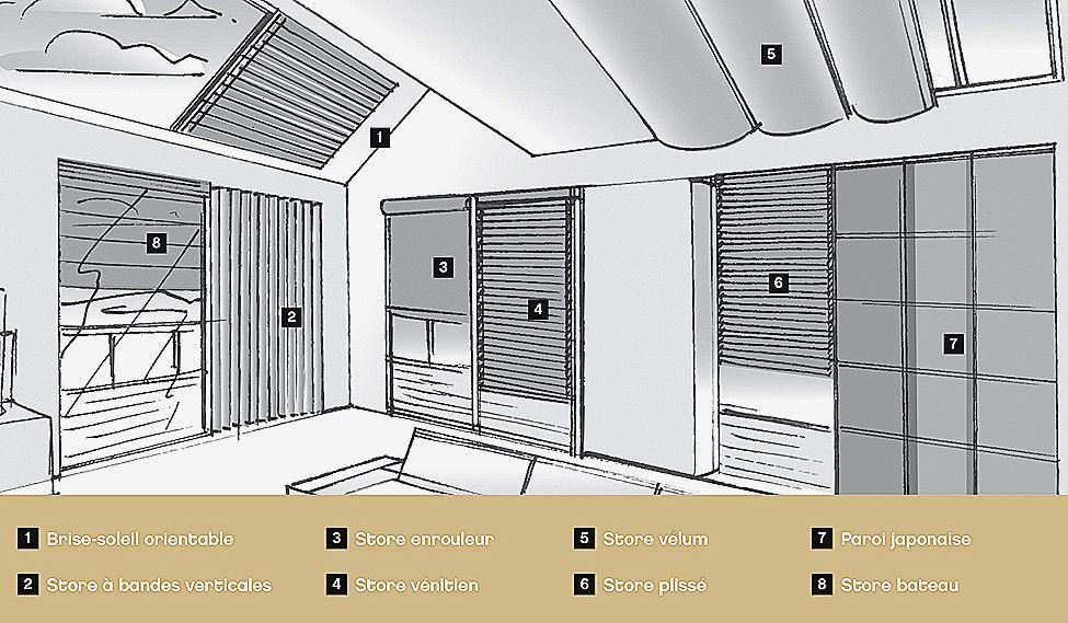 Store Pour Porte Fenetre Coulissante Best Of Beau Deco Chambre - store pour fenetre interieur