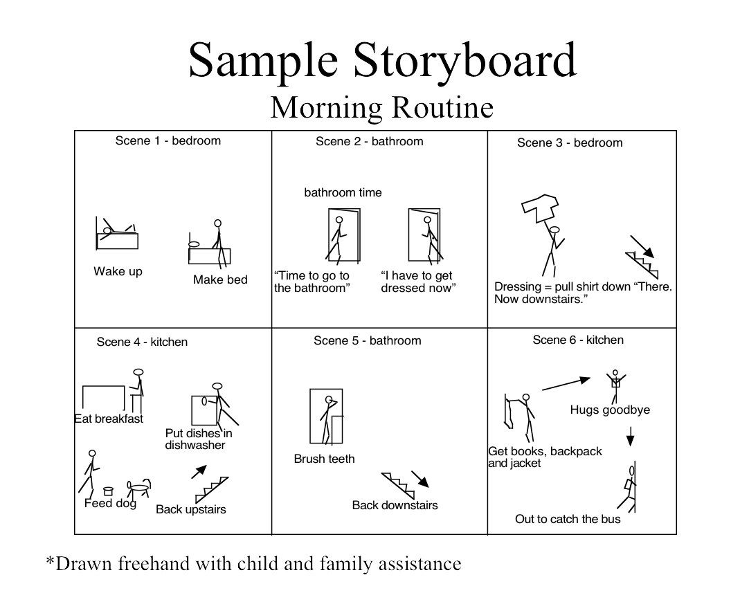 Story board for getting ready for school