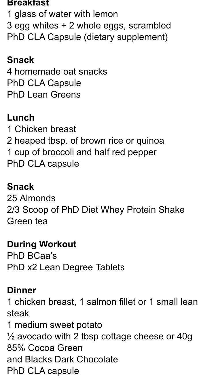 Typical Day in Women's Diet