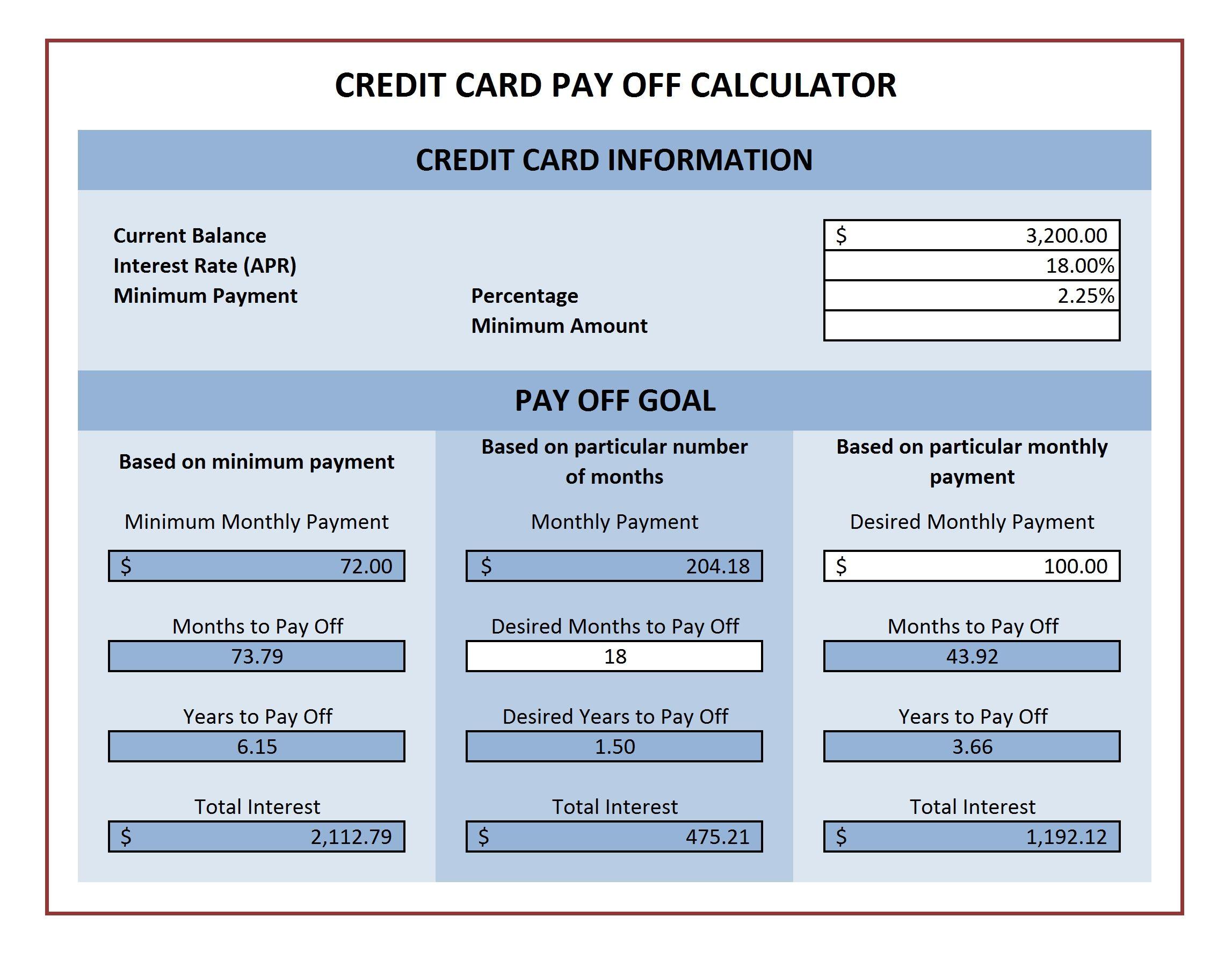 Credit Card Payoff Calculator Credit Card Payoff Plan Paying Off Credit Cards Credit Card Statement