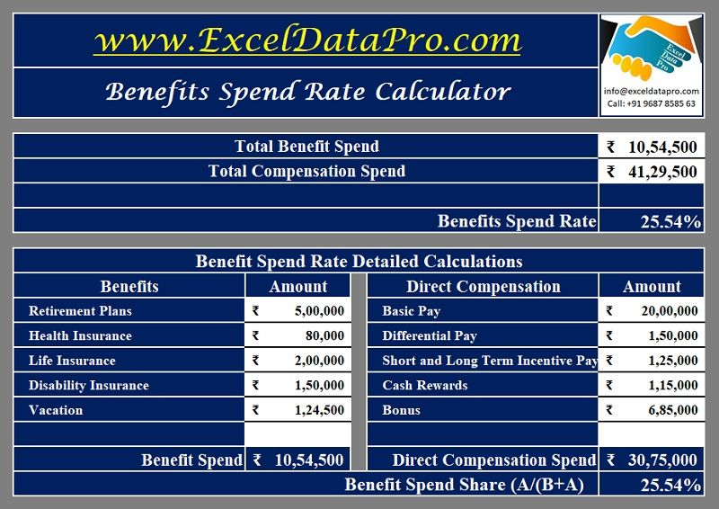 Download Benefits Spend Rate Calculator Excel Template Excel