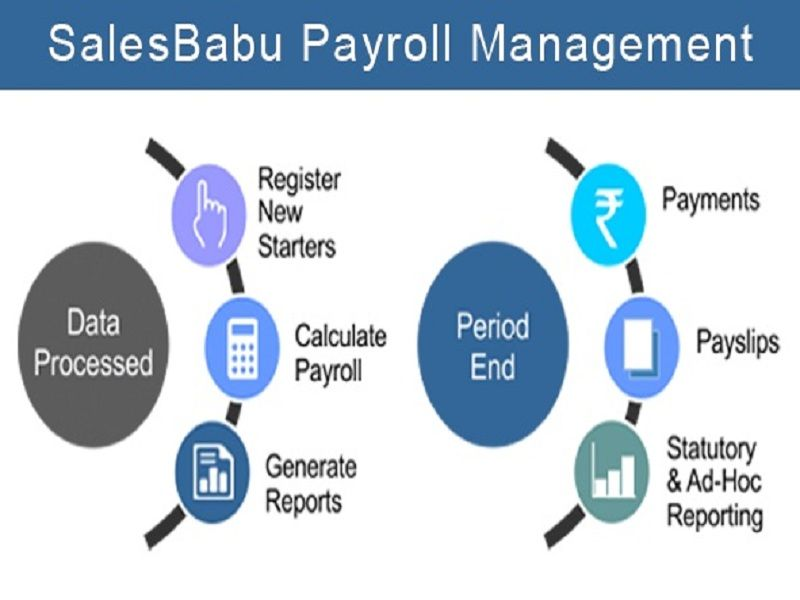 Payroll Management Is Basically Used To Build An Application