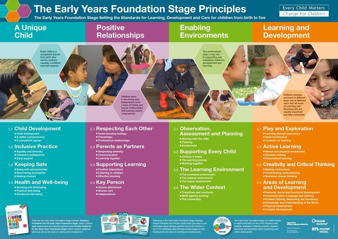 The Eyfs Curriculum Encourages Adults With Young Children To Play With Their Kids Encourage Them To Early Years Foundation Stage Foundation Stage Early Years