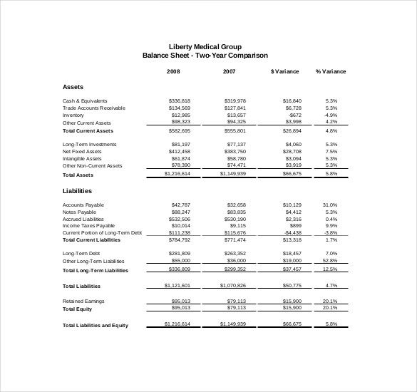10+ Financial Report Templates | Free Printable Excel, Word & PDF ...