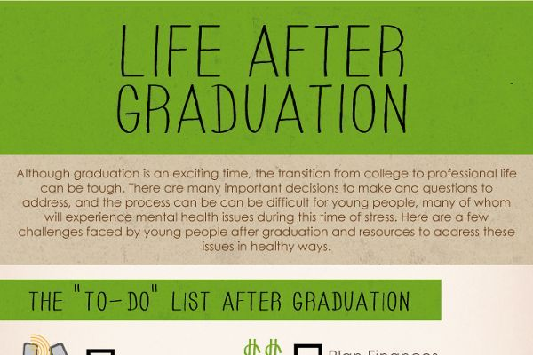 Photo of 15 High School Graduation Invitation Wording Ideas ,  #Graduation #graduationinvitationsaying…