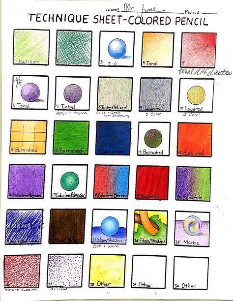 Color Pencil Techniques Color Pencil Art Colored Pencil