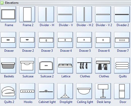 Elevation Symbols 4 Decorating Kitchens Pinterest Design