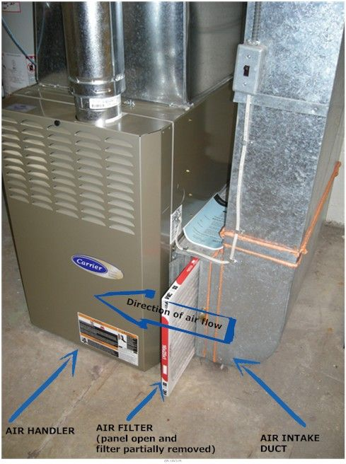 furnace filter arrow direction - Google Search | Good to ...