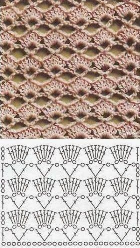 Best crochet stitches for your collection * 25 * ~ reasons for ...