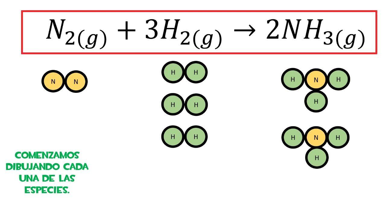 Balance De Ecuaciones Químicas Mediante El Método Al Tanteo Ecuaciones Química Ciencias Quimica