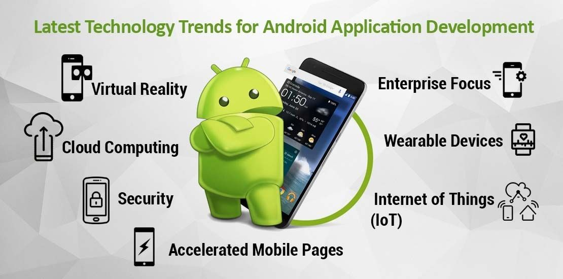 Android Os Is A Linux Based Open Source Platform Android App Developers Are Still Android Application Development Application Android Android App Development