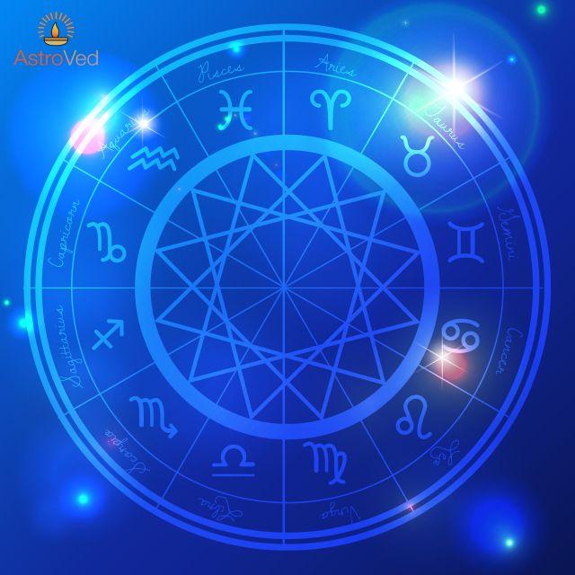 Virgo Horoscope Daily, Predictions Horoscope Virgo, Virgo Daily