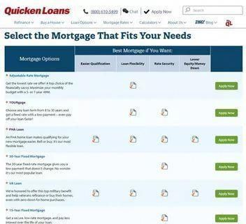 quicken mortgage rates #MortgageLeads | Payday Loans