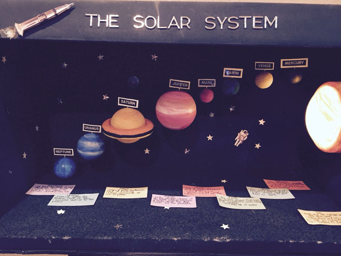 Solar system project. Painted styrofoam balls, glued ...