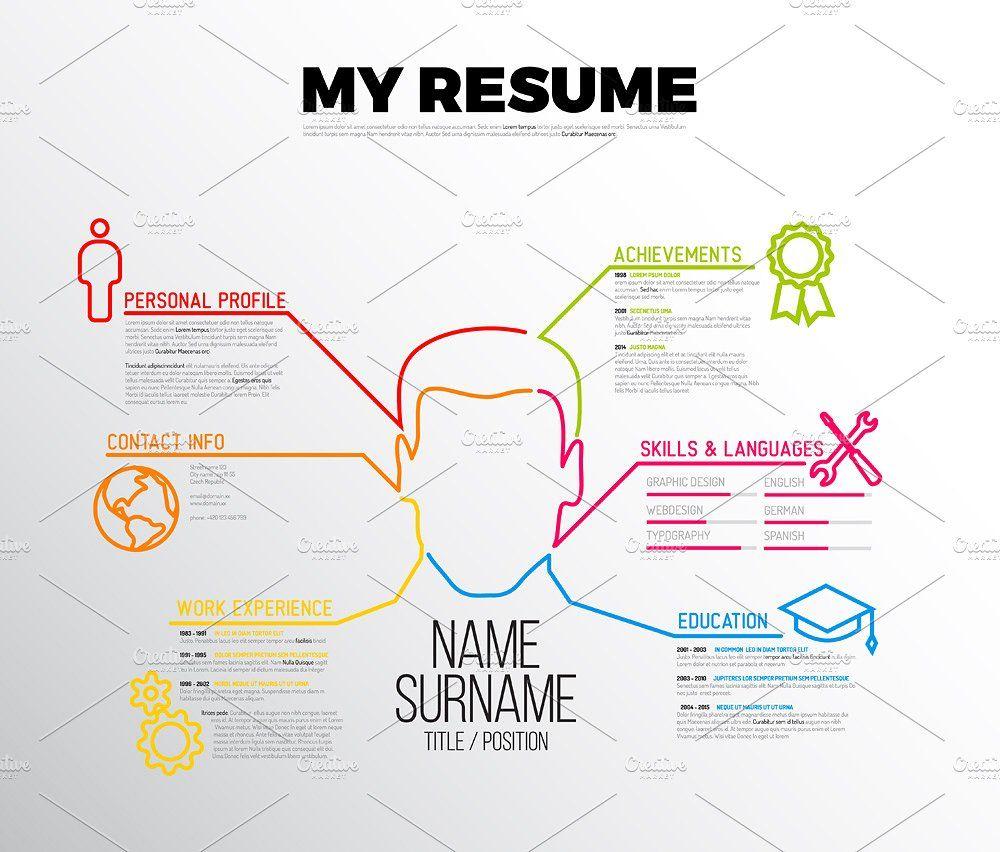 Minimalist Resume Template Minimalist Resume Template Resume
