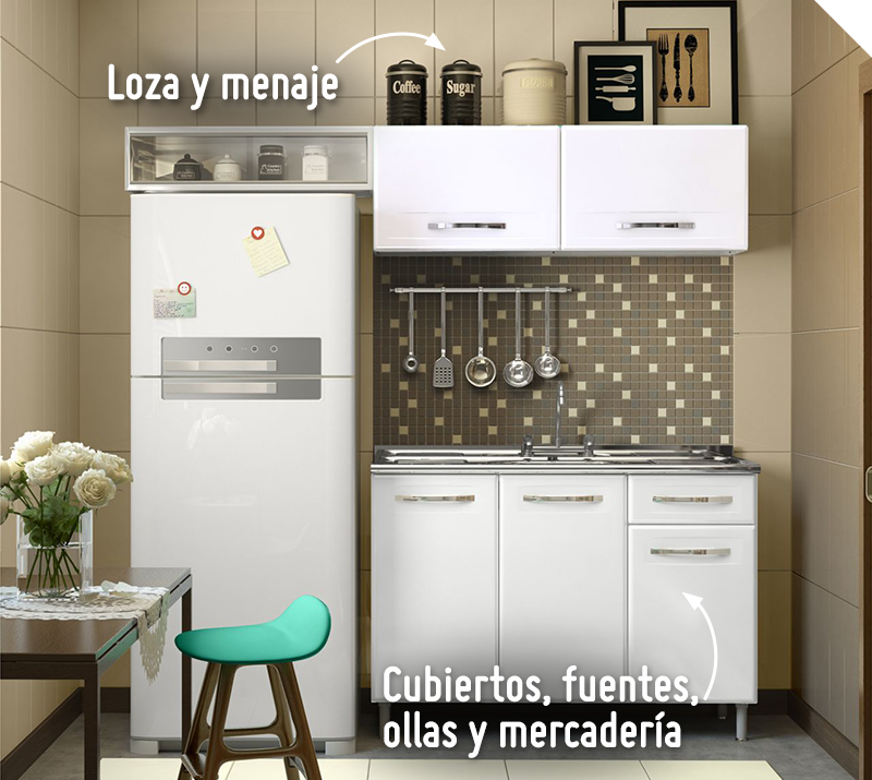 Bertolini Kit Cocina Pr Ctica De Acero Blanca Cl