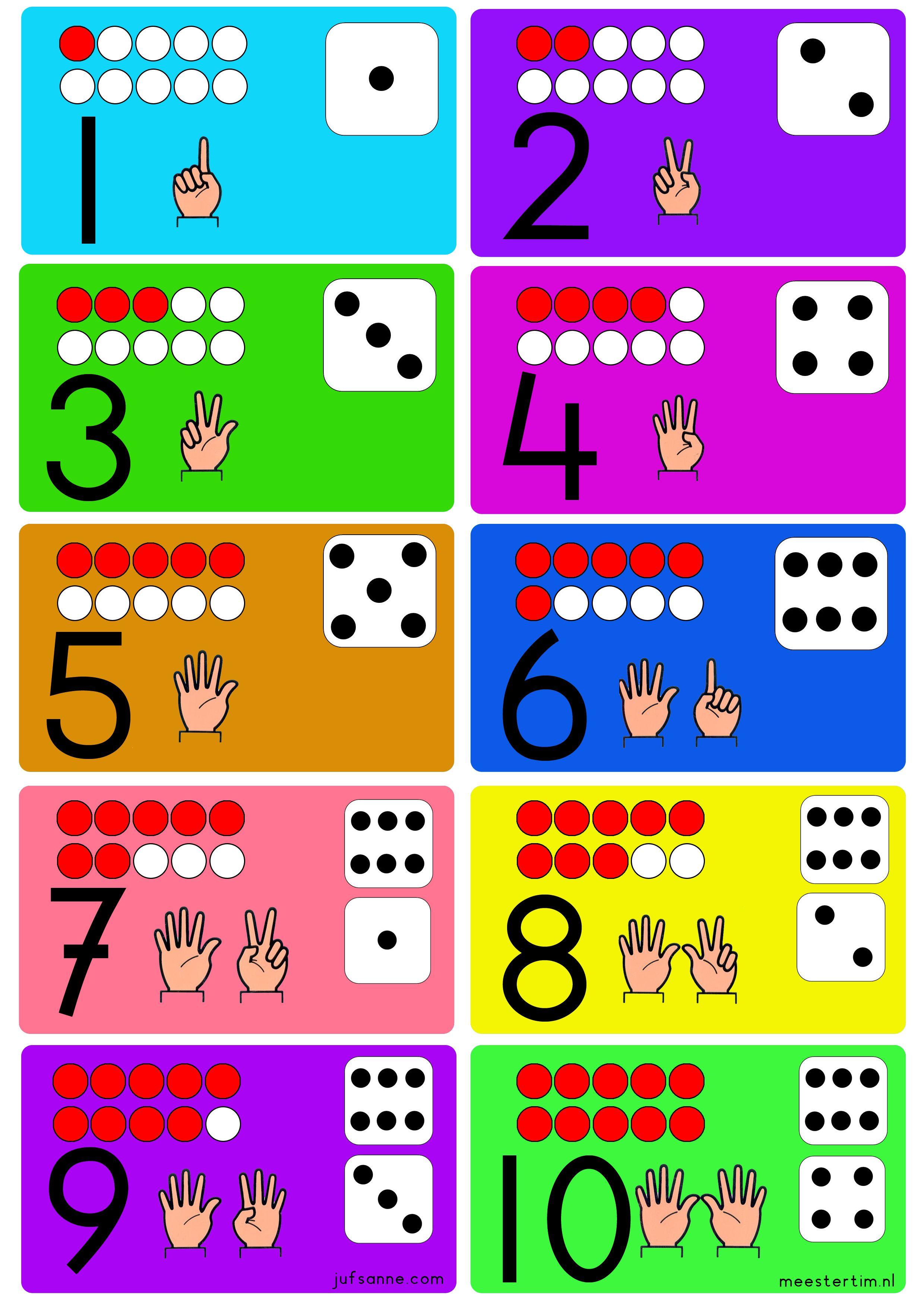 Mathe, Zahlenkarten, Zahlen Karten mit Mengen Ziffern Punktebilder Wu00fcrfel und Hu00e4nde, bis 10 ...