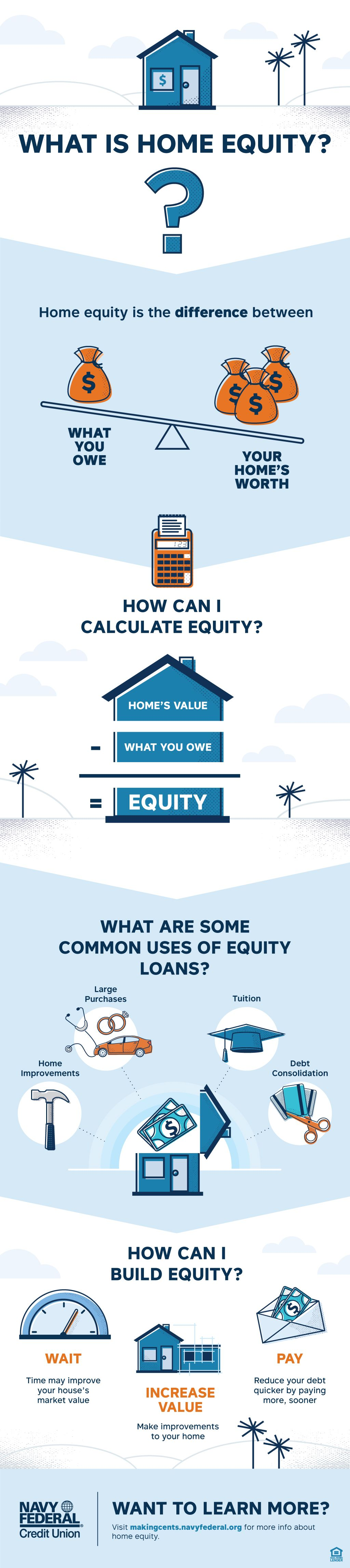 What Exactly Is Equity Home Equity Home Equity Loan Navy Federal Credit Union