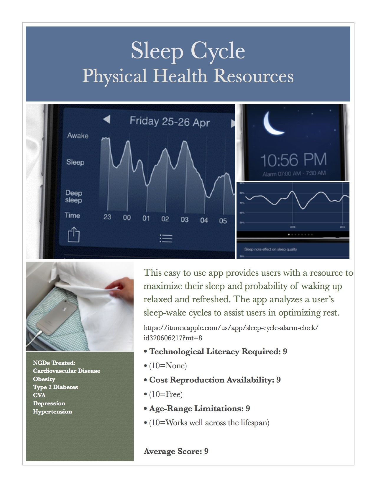 Physical Health Resources Health resources, Physical