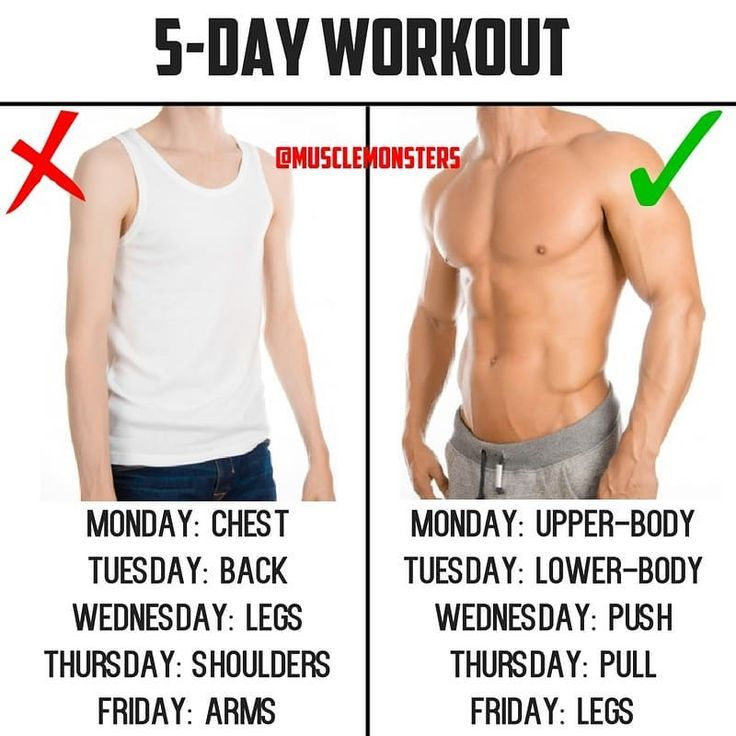 5 DAY PUSH PULL WORKOUT If Youre Looking To Maximize Muscle Growth There Ar