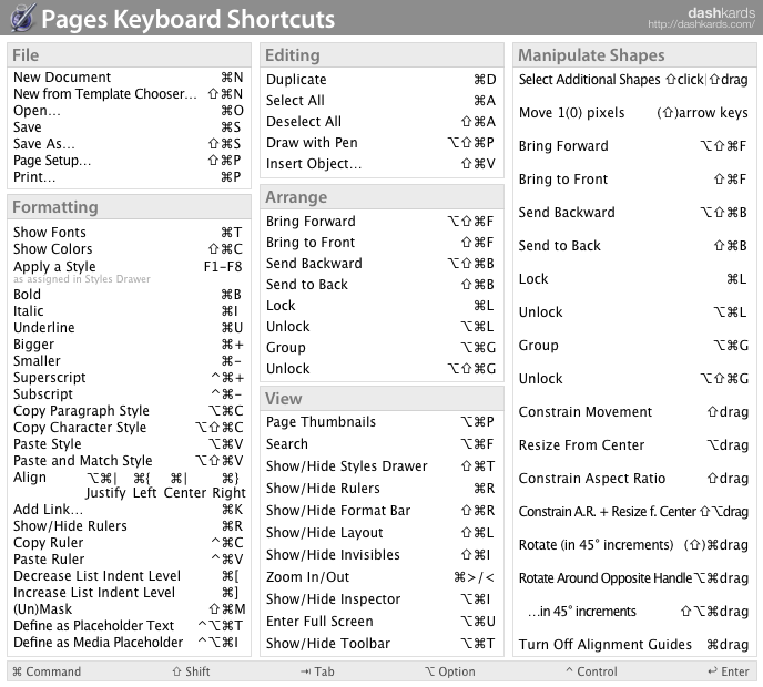 how to create shortcut with wineskin mac