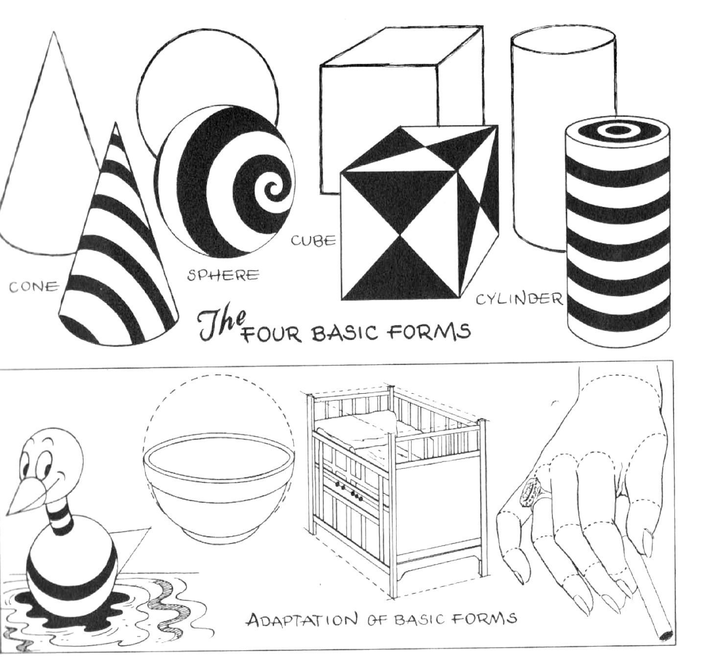 How to Learn to Draw With Basic Shapes | Our Pastimes