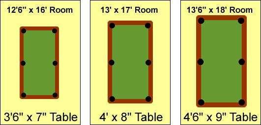 Http Www Google Co In Blank Html Pool Table Sizes Standard
