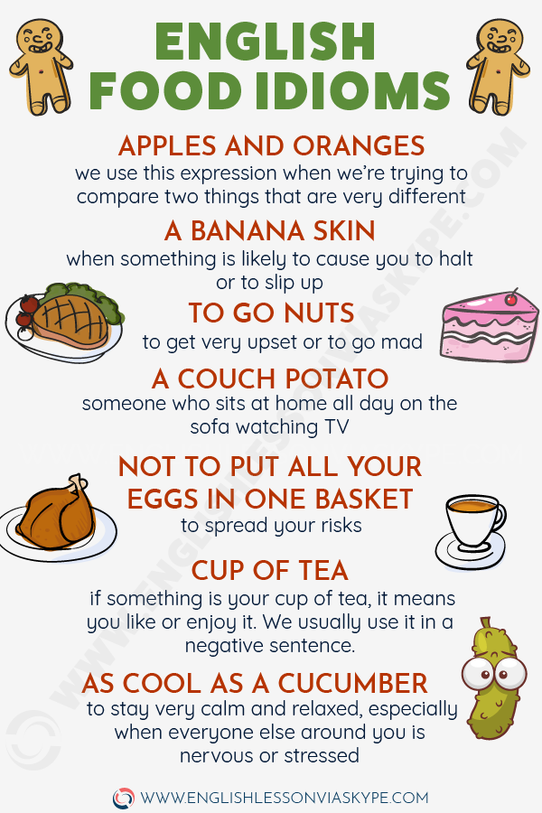 Learn English Food Idioms Learn English With Harry English Idioms English Vocabulary Idioms