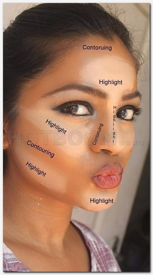 How to make perfect makeup