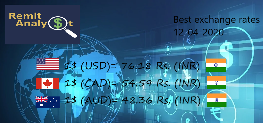 Pin On Compare Money Transfer