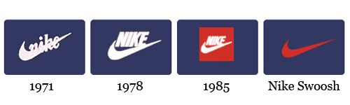 nike brand awarenesss
