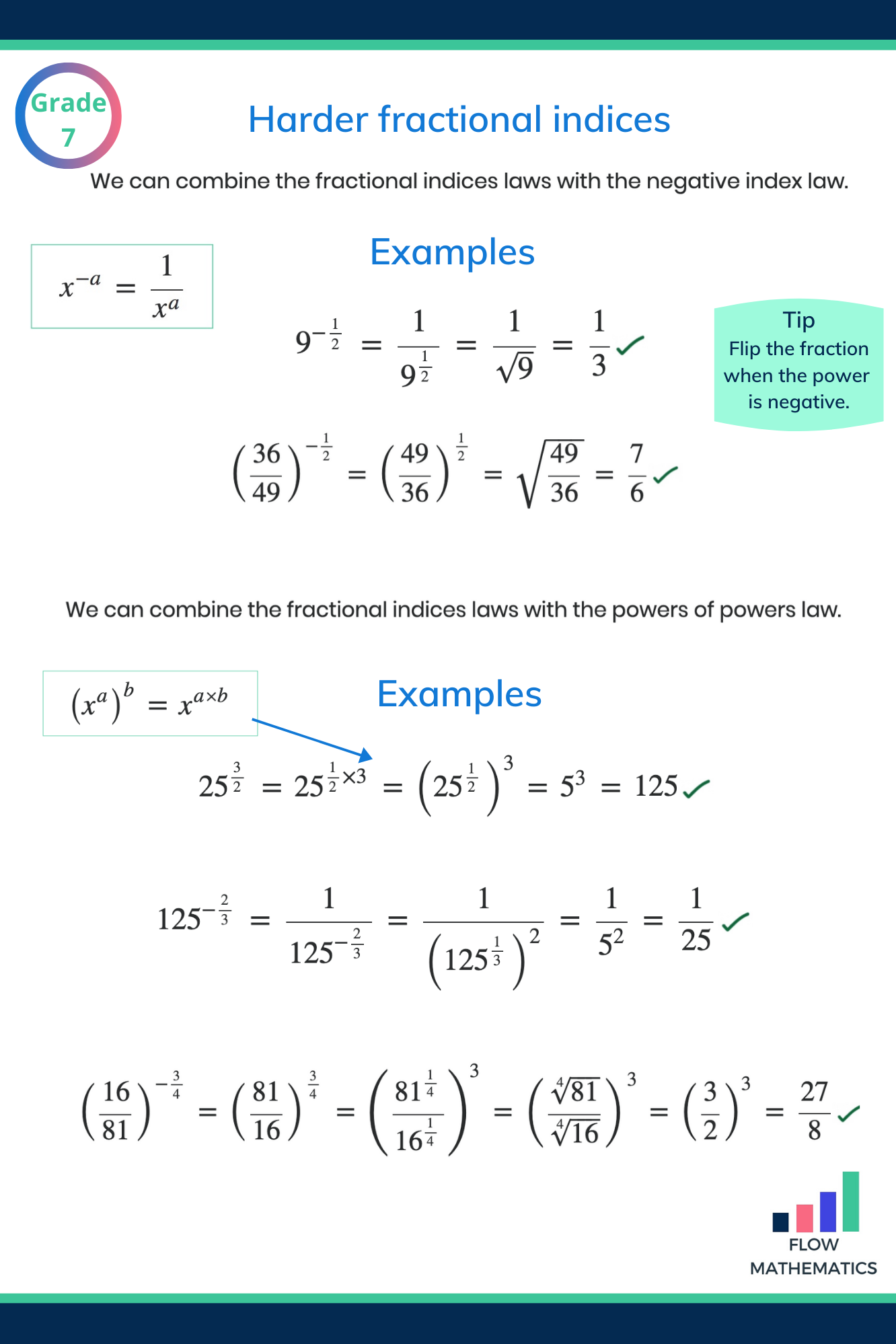 Free Revision Guides Indices Download Your Free Foundation Indices Revision Guide Here Download Your Fre Learning Mathematics Studying Math Basic Math Skills