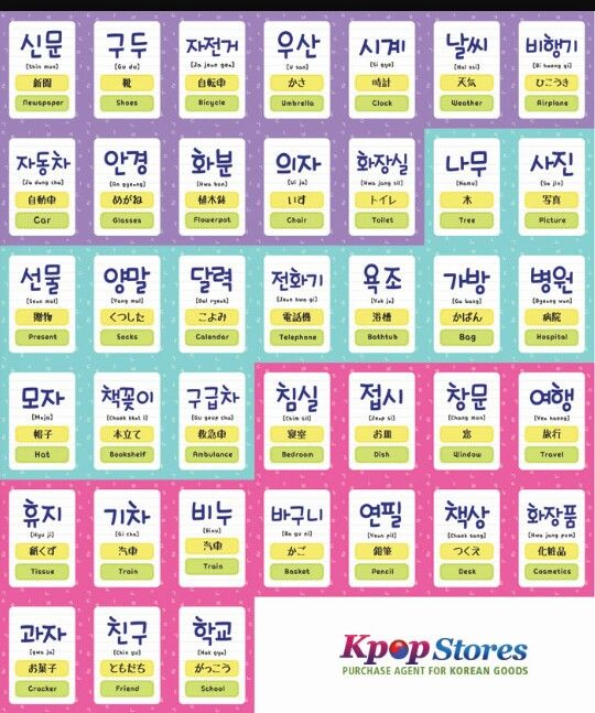 Learning Korean With Images Korean Language Learning Learn