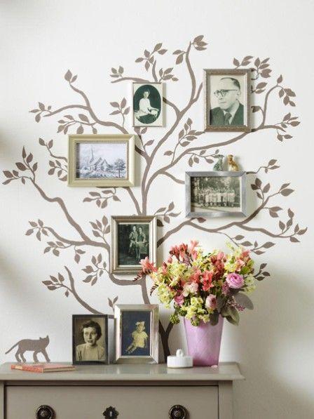 Ein Stammbaum Für Die Familienfotos, Eine Kreative Garderobe Oder Ein  Jahresplaner Um Ordnung In Den