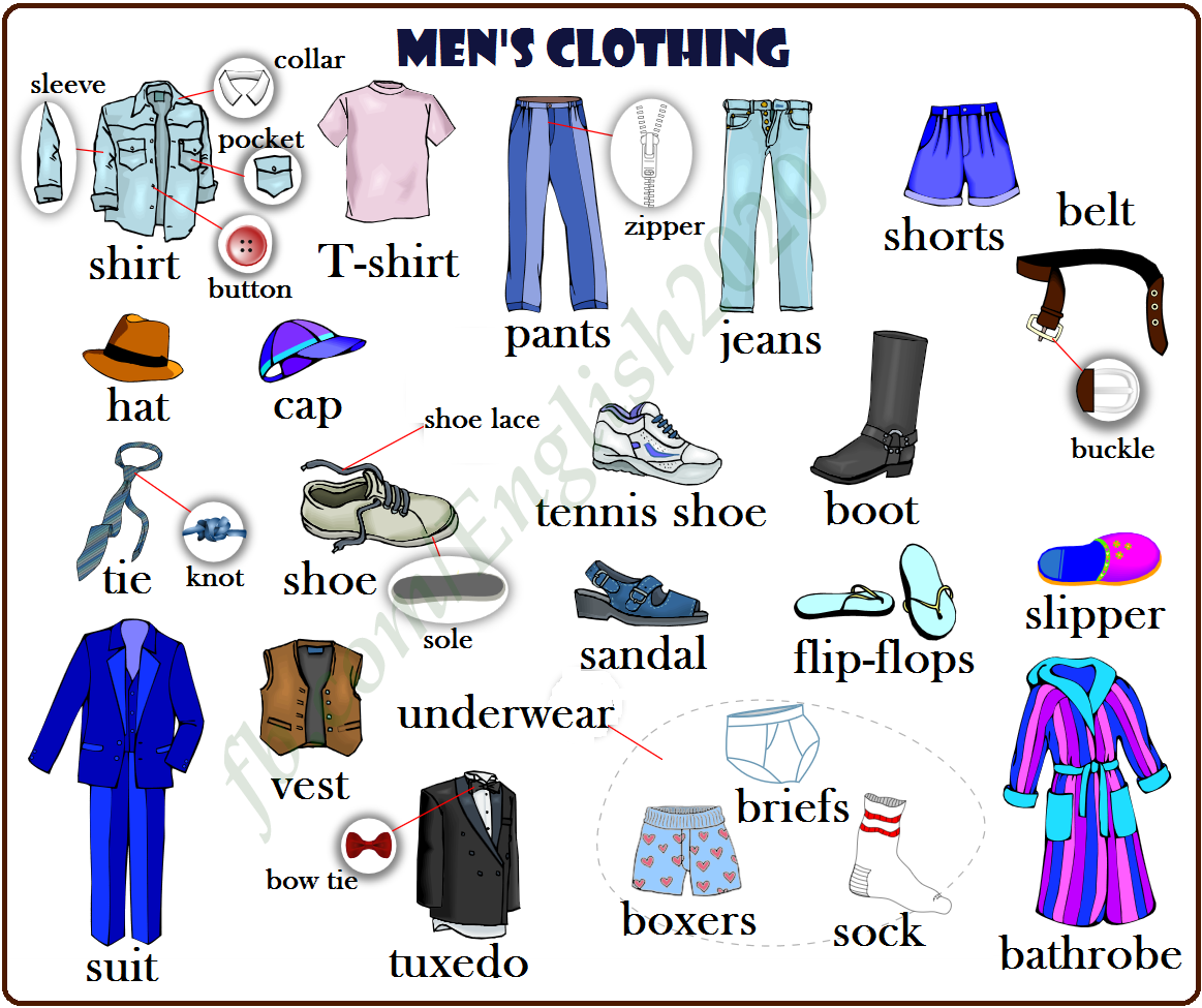 Vocabulary Men S Clothing