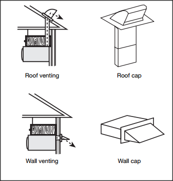 Install An Over The Range Microwave Oven Microwave Shelf Over Stove Over The Stove Microwave Microwave Range Hood