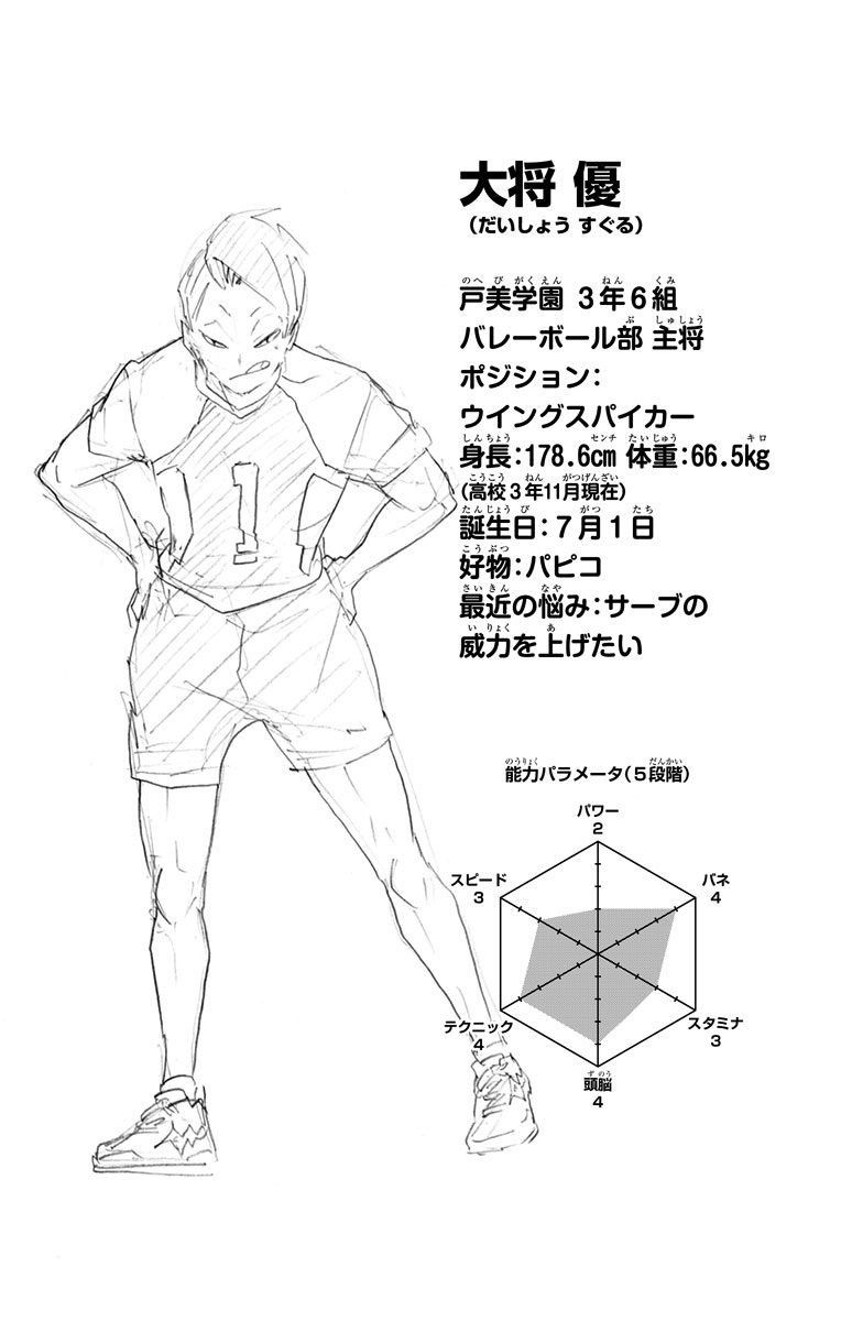 Honyakukanomangen Haikyuu Haikyuu Characters Haikyuu Anime