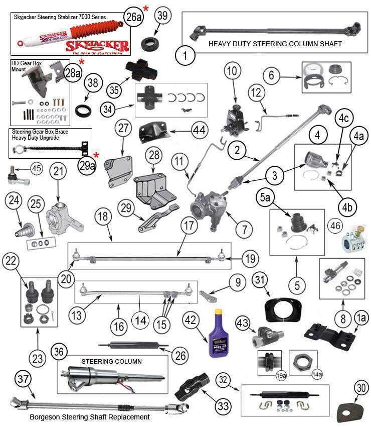 Steering Parts For Jeep Cj S Jeep Cj5 Jeep Cj Jeep Cj7