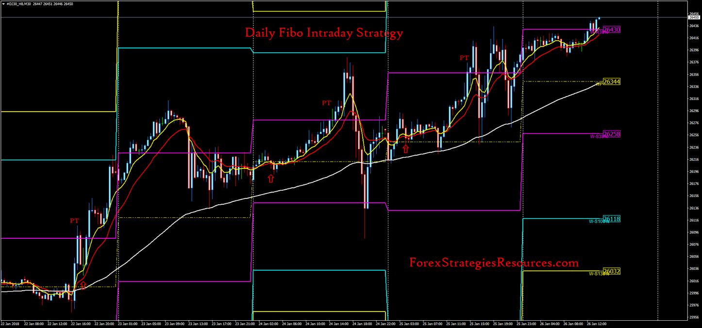Todays gold price dubai