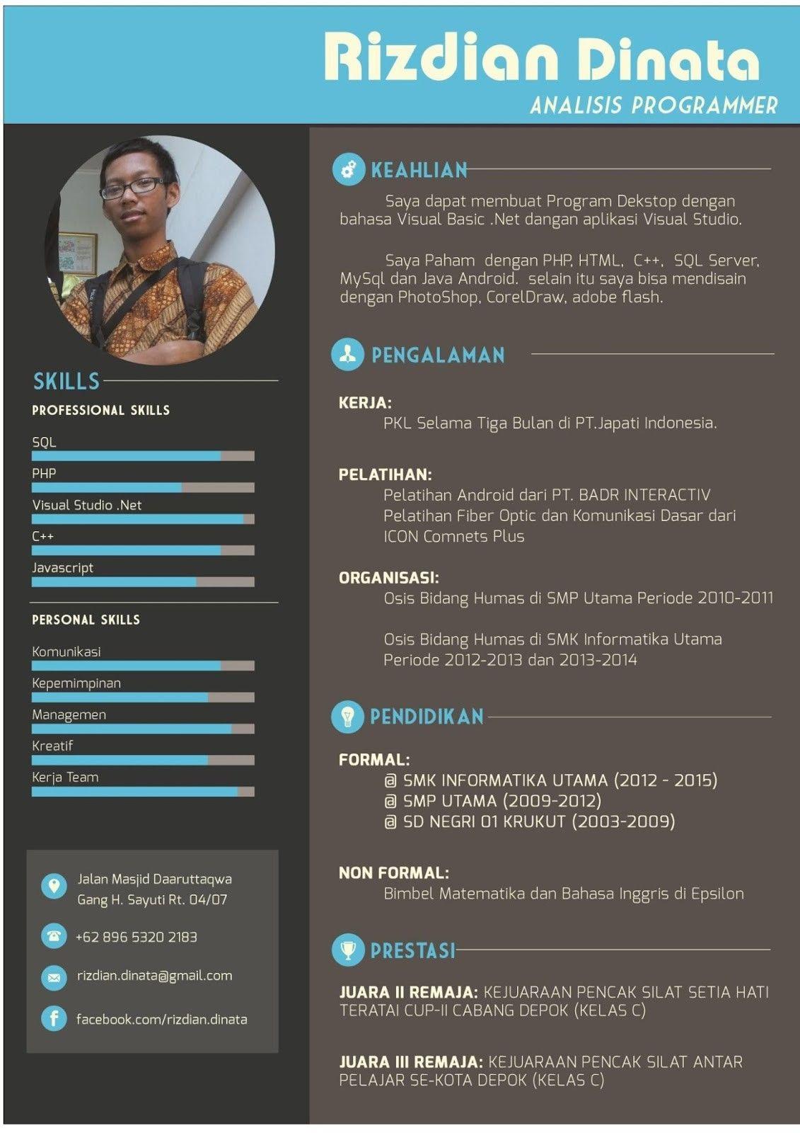 Cv Template Keren Cv template, Best free resume