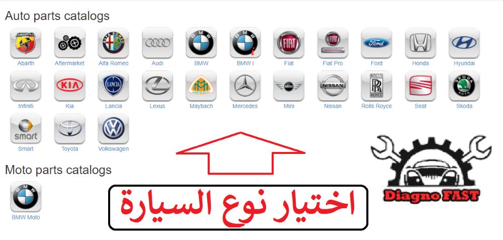 موقع رائع يقدم جميع كتالوجات قطع غيار السيارات Part Catalogs Auto Parts Catalog Google Play Gift Card Parts Catalog