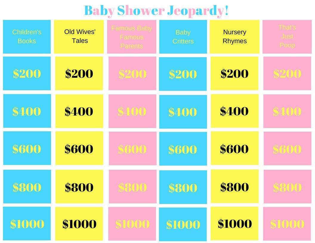 Baby Shower Jeopardy - Printable Game, Gender Reveal, Party Game, Christmas  Game, Instant Download by PamsPartyPrintables on Etsy
