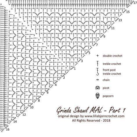 Photo of Grinda MAL: Part 1 (English UK) | LillaBjörn's Crochet World Knitting PatternsK…