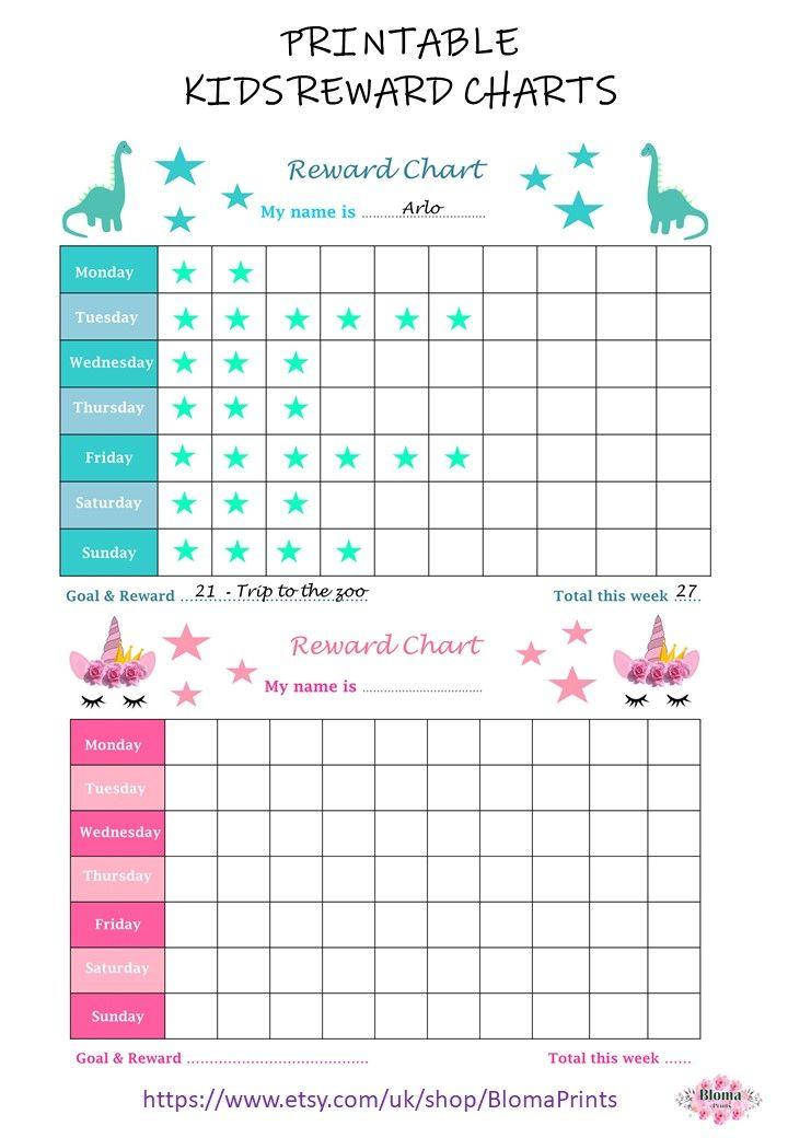 Being Kind Reward Chart Trying Reward Chart Confidence Reward Chart Honesty Reward Chart Blan Preschool Reward Chart Toddler Reward Chart Reward Chart Kids