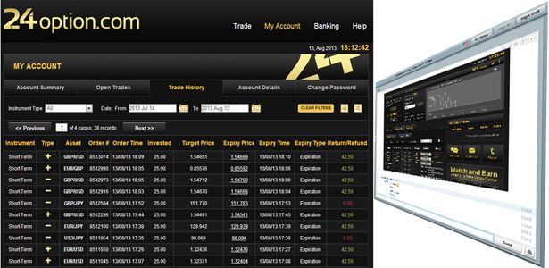 Binary Options Trading Signals Live Http