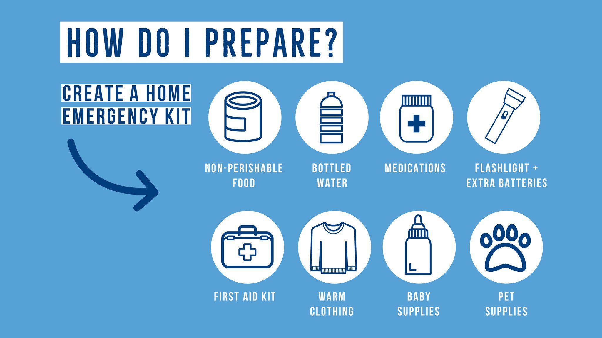 (1) Home / Twitter in 2020 Home emergency kit, Emergency